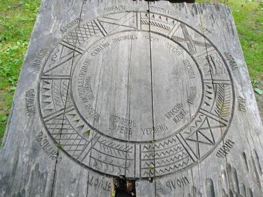 datovania Vodnár koláčový grafmetódy datovania archeologických dôkazov